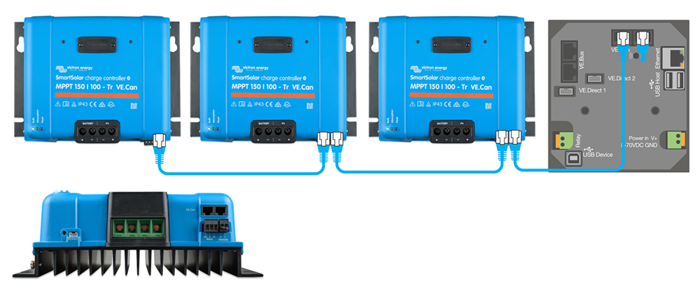 Victron CAN Bus Solar Charger MPPT Range