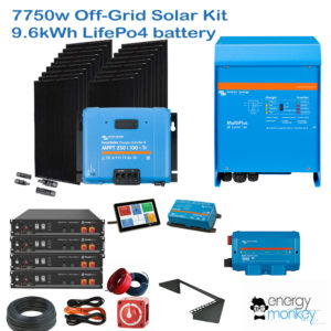 Energy Monkey Off Grid Kit
