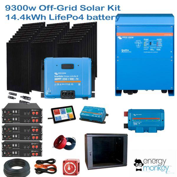 Energy Monkey Off Grid Kit 3